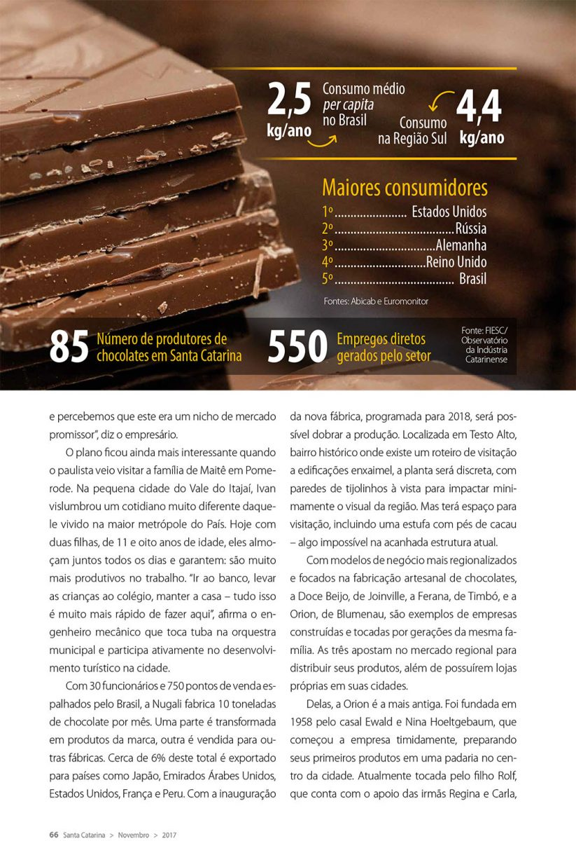 Reportagem com gráficos e dados sobre a indústria de chocolates em SC